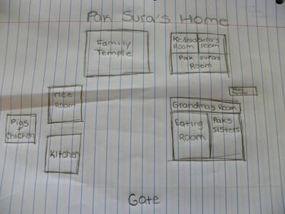 Balinese House Plan